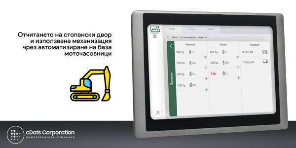 cDots – софтуер за строителството